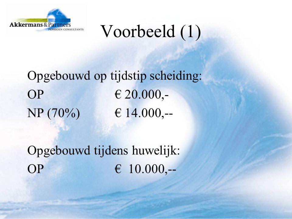 Voorbeeld (1) Opgebouwd op tijdstip scheiding: OP € 20.000,-