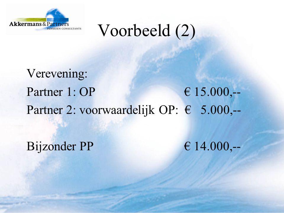 Voorbeeld (2) Verevening: Partner 1: OP € 15.000,--