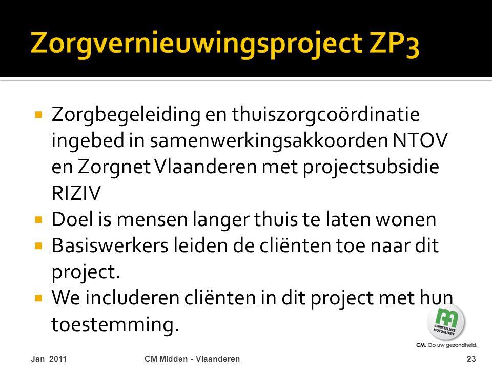 Zorgvernieuwingsproject ZP3