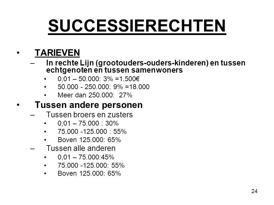 SUCCESSIERECHTEN TARIEVEN Tussen andere personen