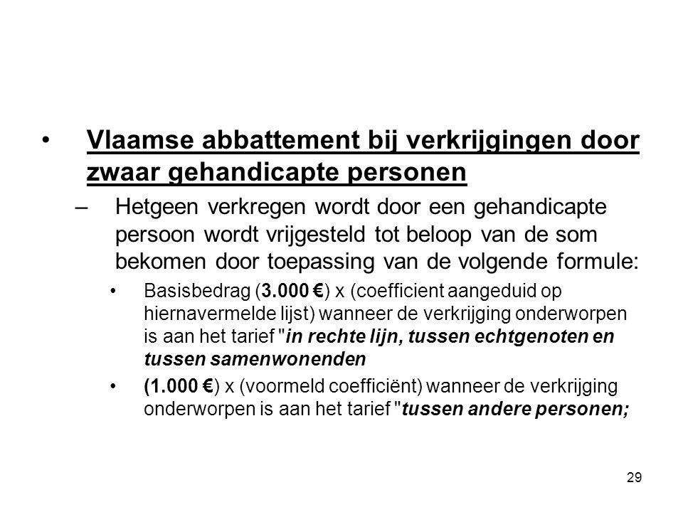 Vlaamse abbattement bij verkrijgingen door zwaar gehandicapte personen