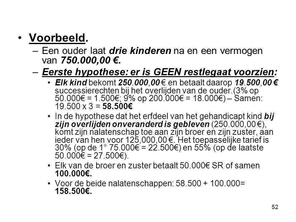 Voorbeeld. Een ouder laat drie kinderen na en een vermogen van 750.000,00 €. Eerste hypothese: er is GEEN restlegaat voorzien: