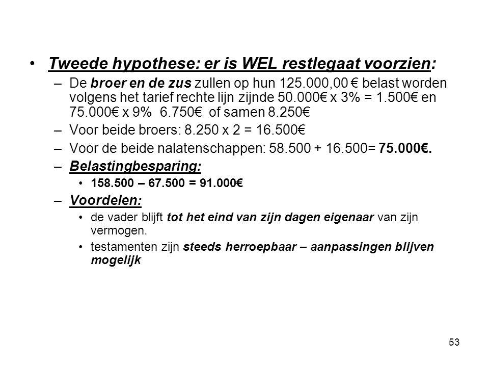 Tweede hypothese: er is WEL restlegaat voorzien: