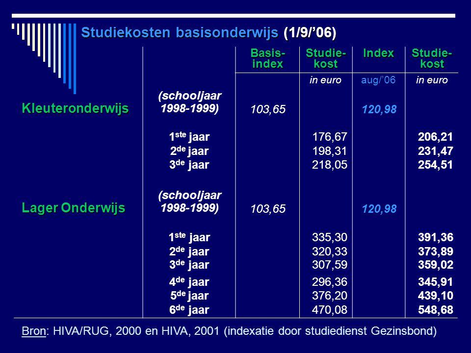 Studiekosten basisonderwijs (1/9/'06)
