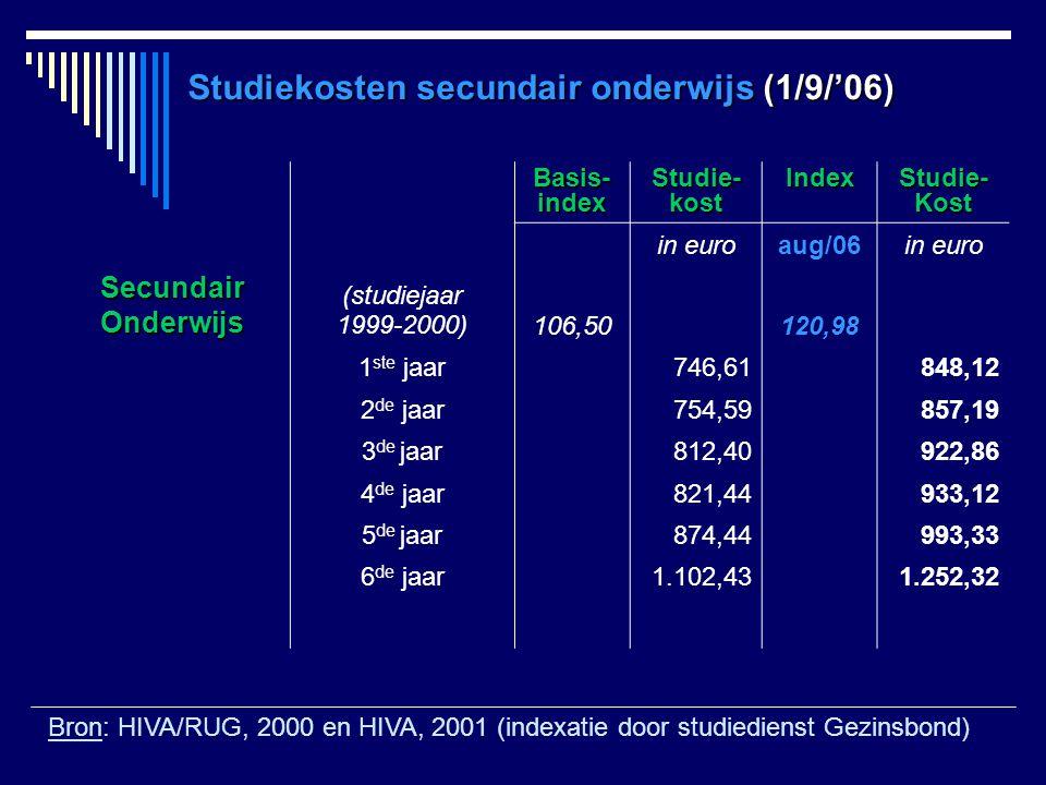 Studiekosten secundair onderwijs (1/9/'06)