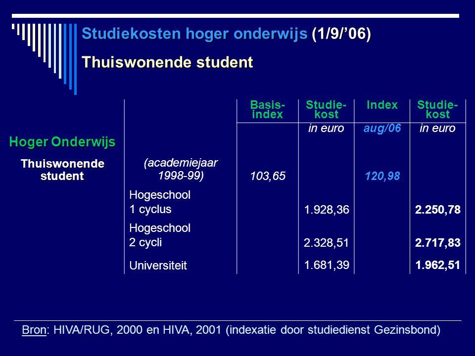 Studiekosten hoger onderwijs (1/9/'06) Thuiswonende student