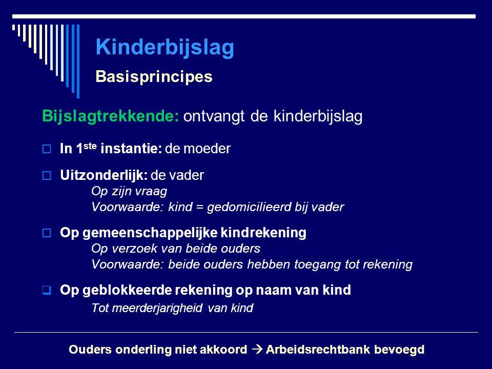 Kinderbijslag Basisprincipes