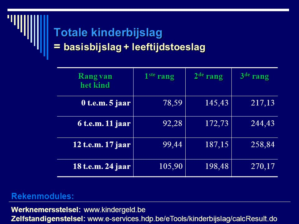 Totale kinderbijslag = basisbijslag + leeftijdstoeslag
