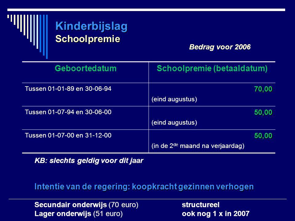 Kinderbijslag Schoolpremie