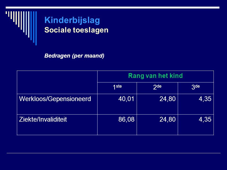 Kinderbijslag Sociale toeslagen Bedragen (per maand)