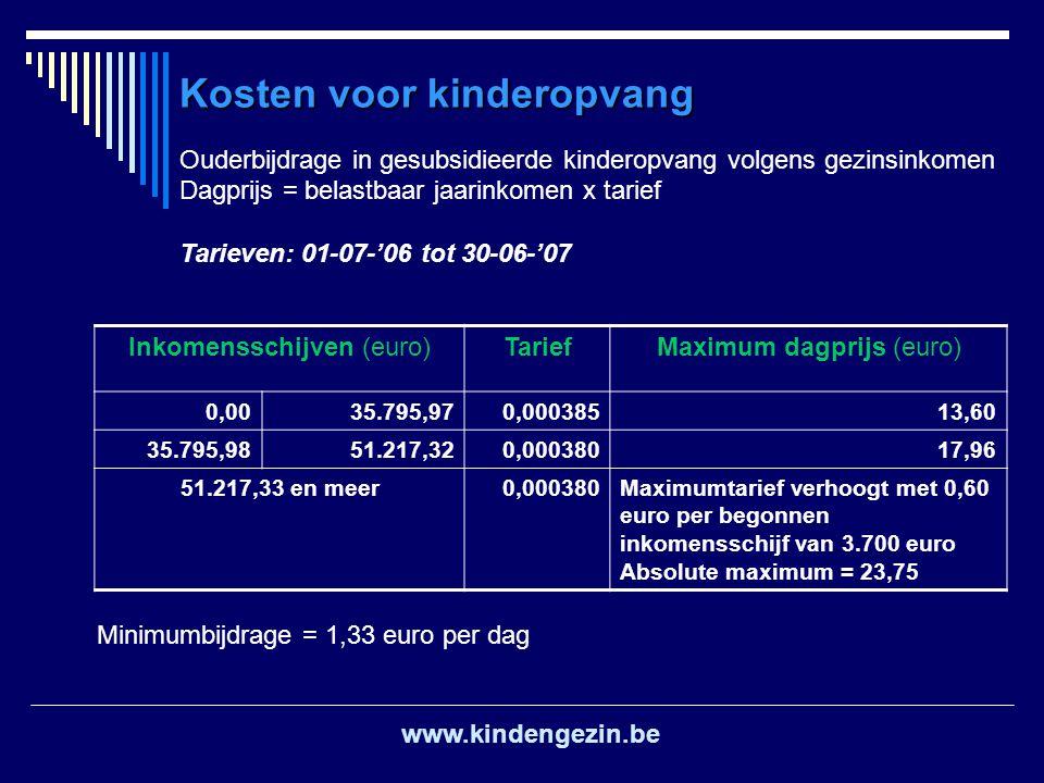 Kosten voor kinderopvang