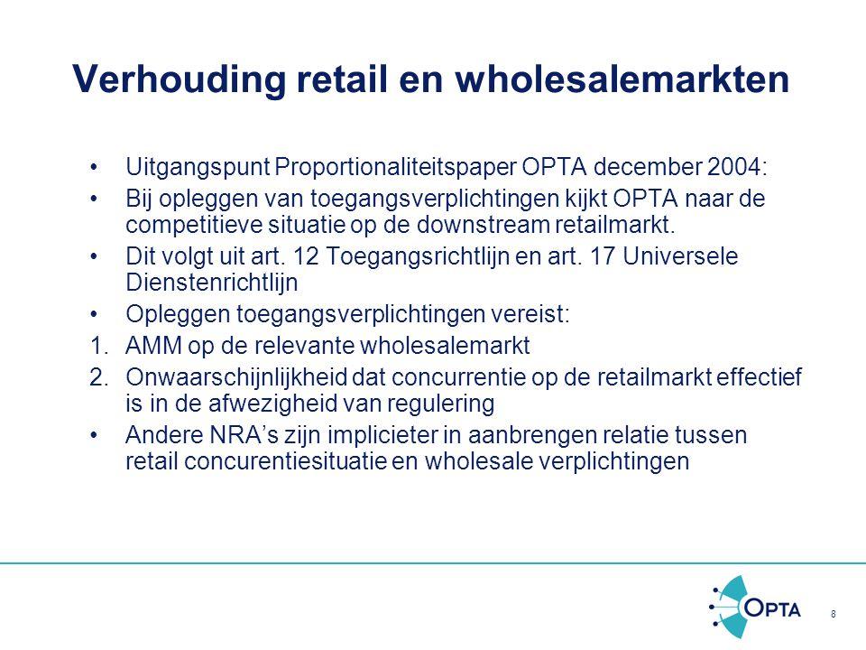 Verhouding retail en wholesalemarkten