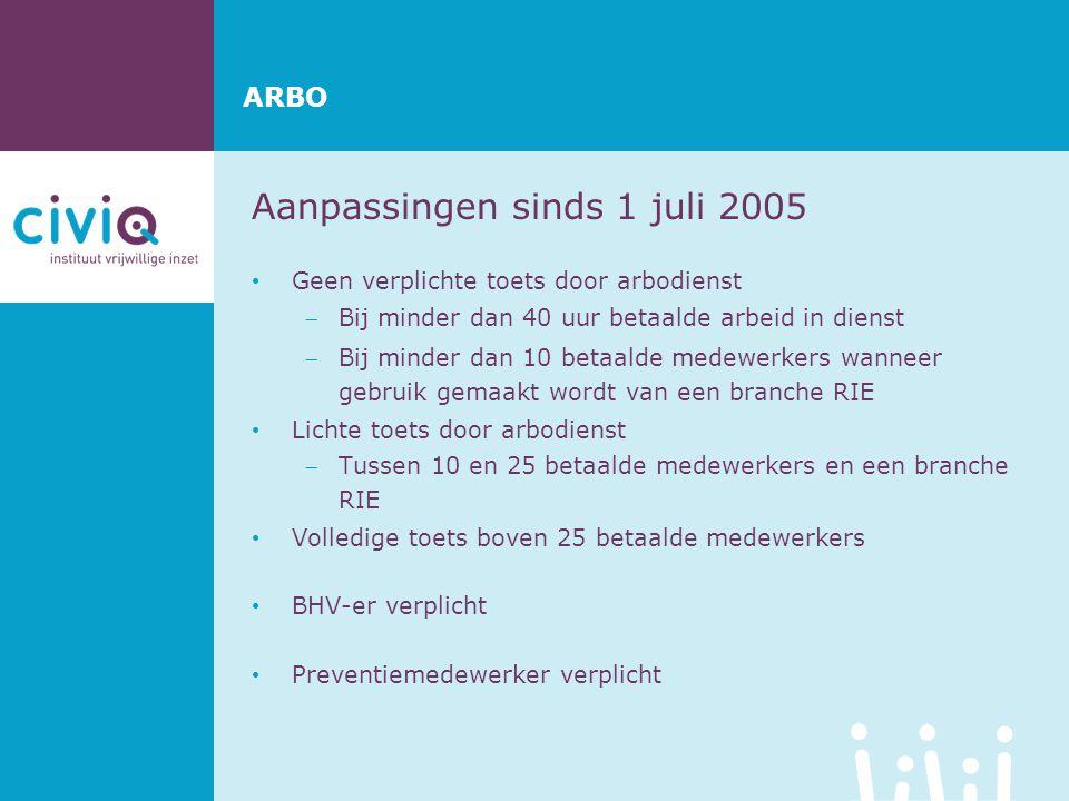 Aanpassingen sinds 1 juli 2005
