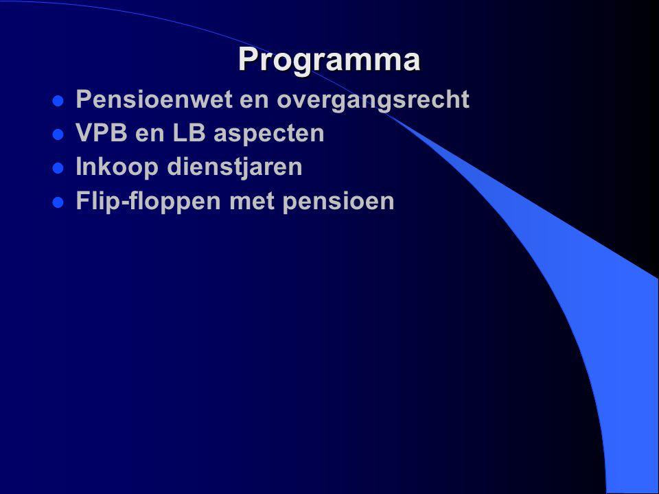 Programma Pensioenwet en overgangsrecht VPB en LB aspecten