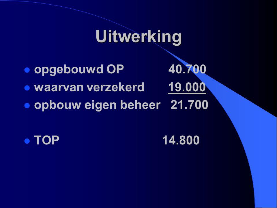 Uitwerking opgebouwd OP 40.700 waarvan verzekerd 19.000