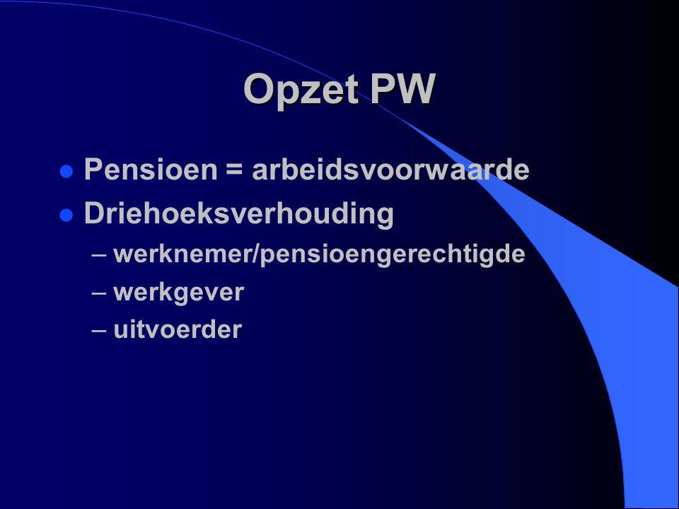 Opzet PW Pensioen = arbeidsvoorwaarde Driehoeksverhouding