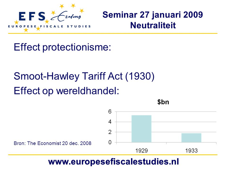 Effect protectionisme: Smoot-Hawley Tariff Act (1930)