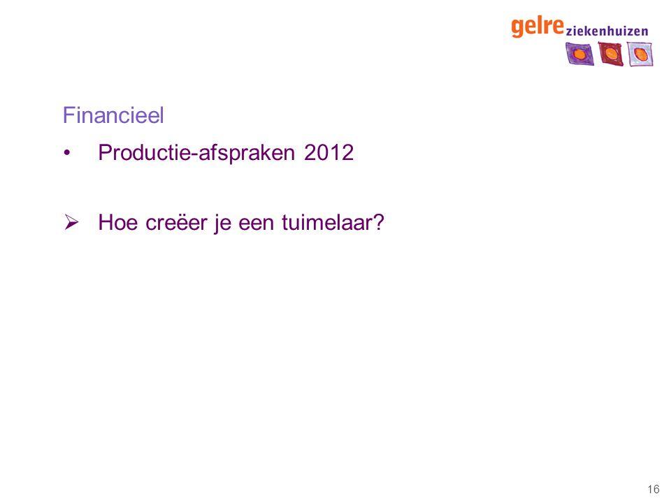 Financieel Productie-afspraken 2012 Hoe creëer je een tuimelaar
