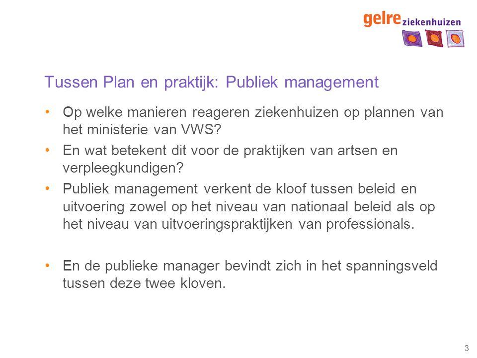 Tussen Plan en praktijk: Publiek management
