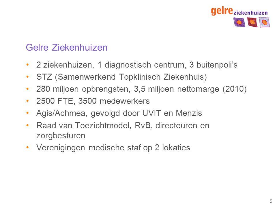Gelre Ziekenhuizen 2 ziekenhuizen, 1 diagnostisch centrum, 3 buitenpoli's. STZ (Samenwerkend Topklinisch Ziekenhuis)