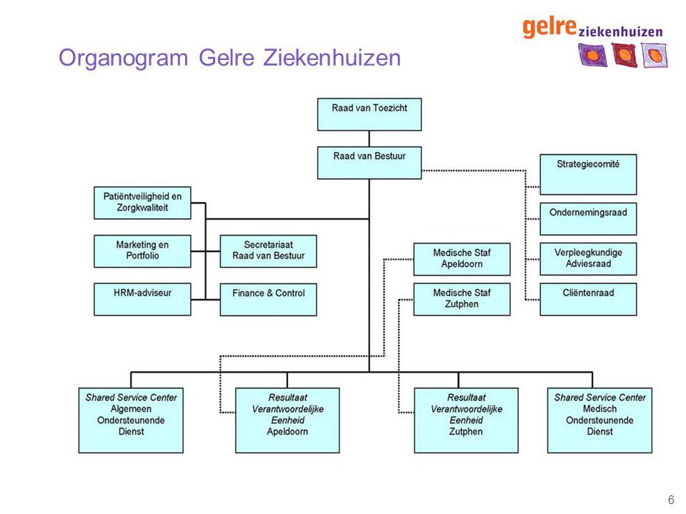 Organogram Gelre Ziekenhuizen