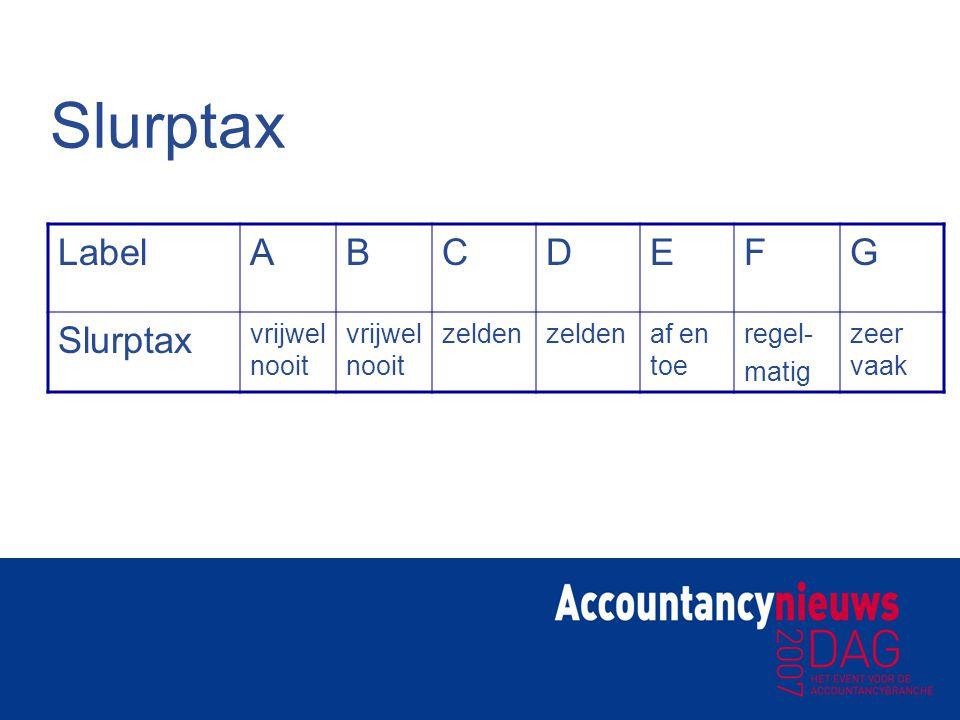 Slurptax Label A B C D E F G Slurptax vrijwel nooit zelden af en toe