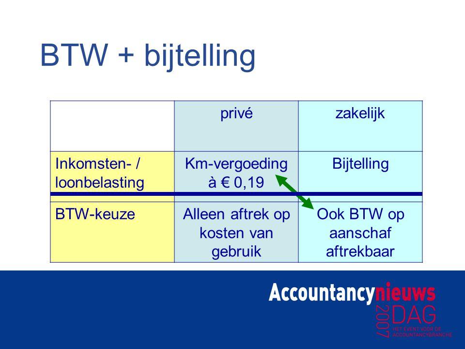 BTW + bijtelling privé zakelijk Inkomsten- / loonbelasting