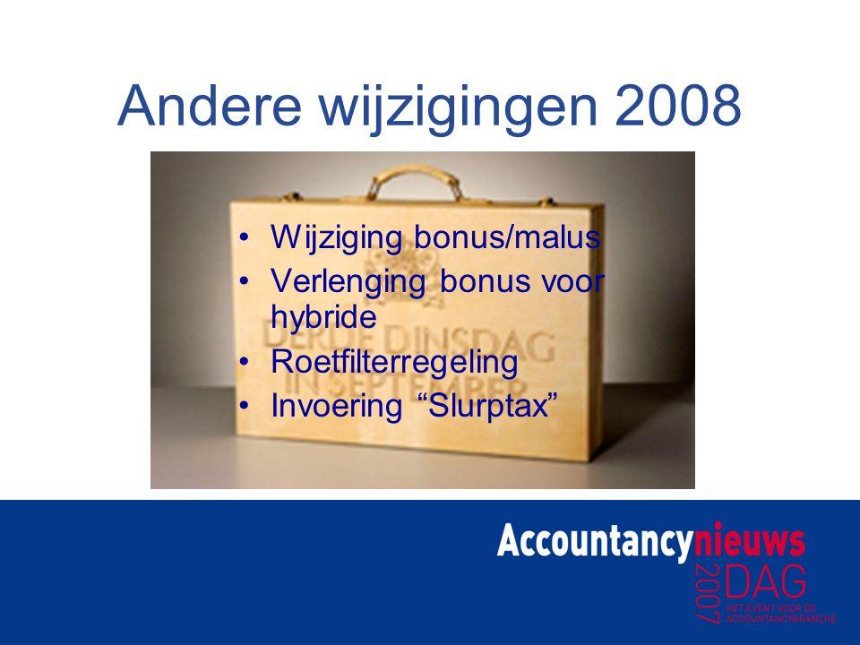 Andere wijzigingen 2008 Wijziging bonus/malus