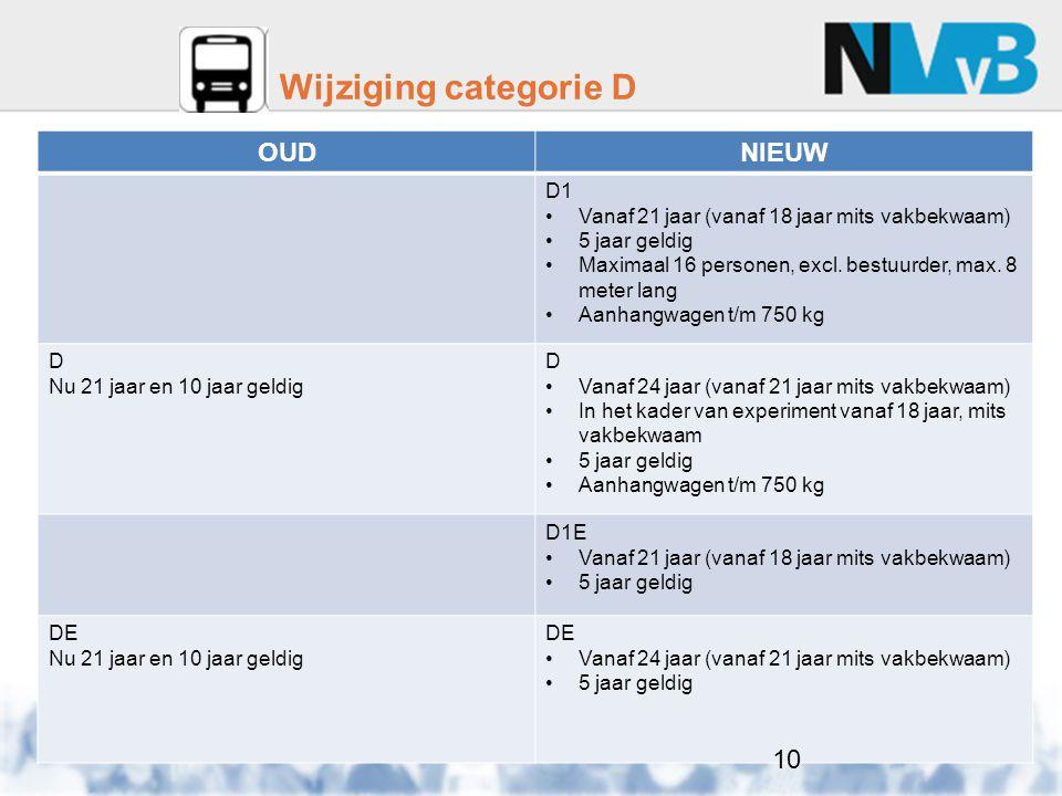 Wijziging categorie D OUD NIEUW D1