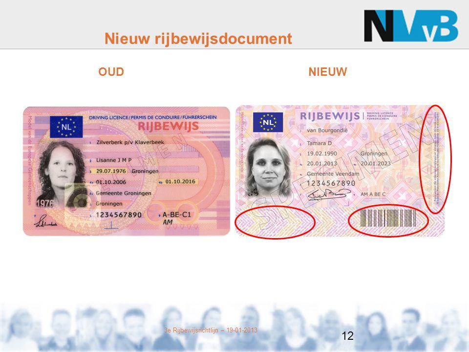 Nieuw rijbewijsdocument