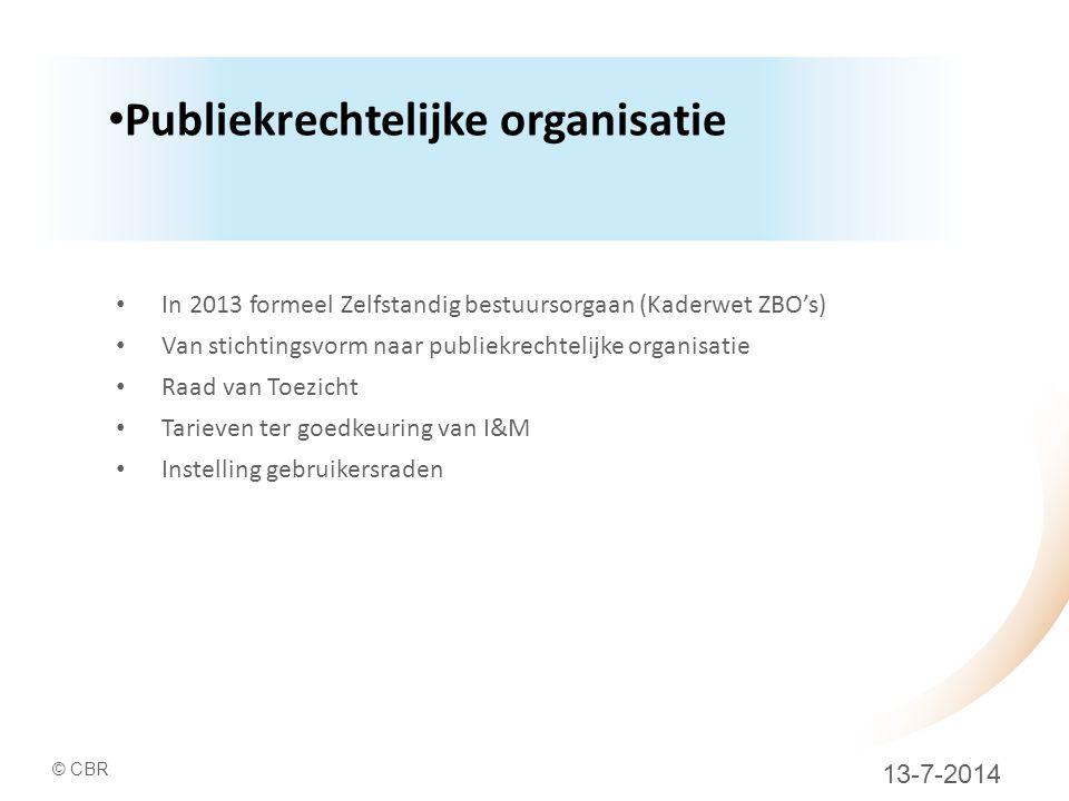 Publiekrechtelijke organisatie