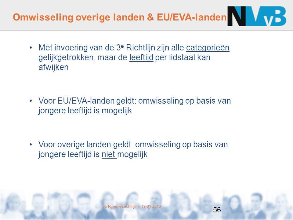 Omwisseling overige landen & EU/EVA-landen