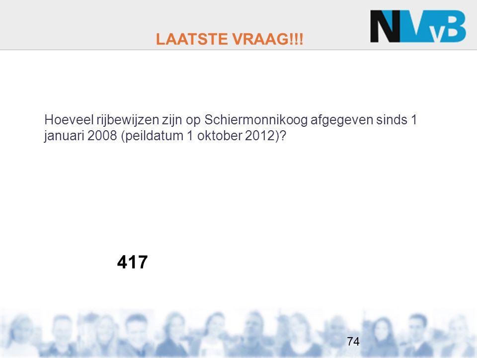 LAATSTE VRAAG!!! Hoeveel rijbewijzen zijn op Schiermonnikoog afgegeven sinds 1 januari 2008 (peildatum 1 oktober 2012)