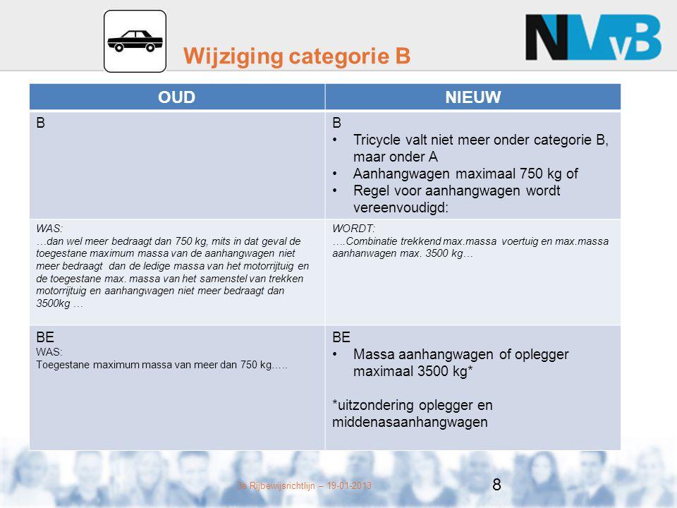 Wijziging categorie B OUD NIEUW B