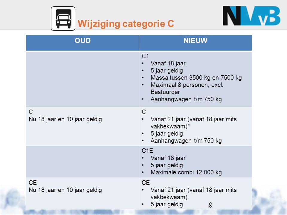 Wijziging categorie C OUD NIEUW C1 Vanaf 18 jaar 5 jaar geldig