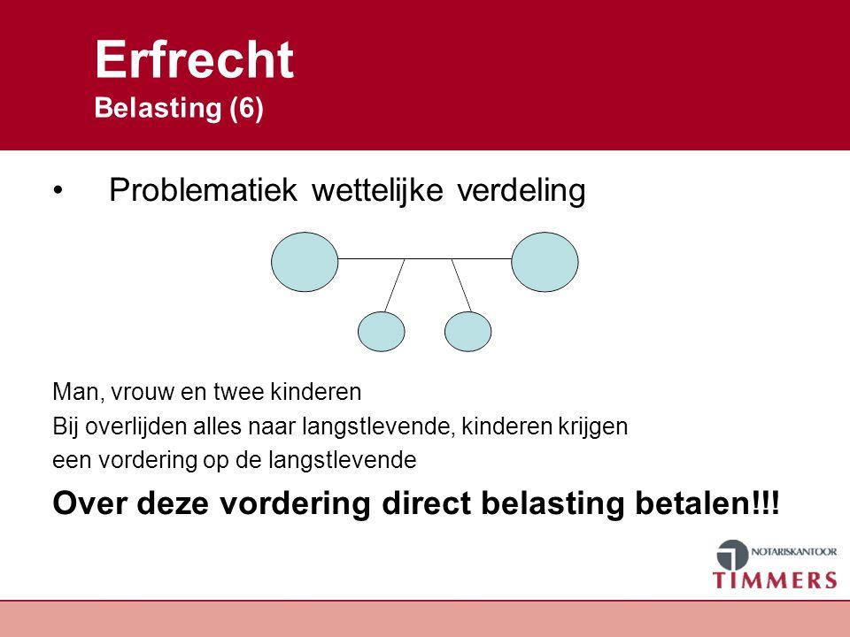 Erfrecht Belasting (6) Problematiek wettelijke verdeling