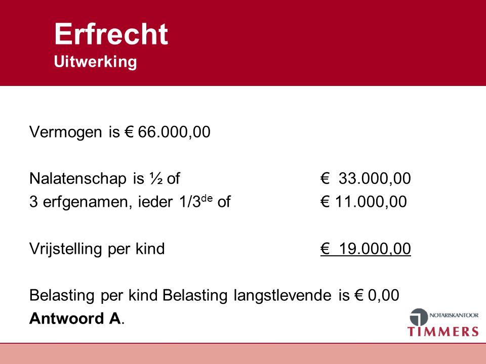 Erfrecht Uitwerking Vermogen is € 66.000,00