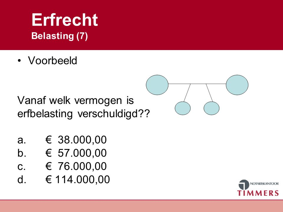 Erfrecht Belasting (7) Voorbeeld Vanaf welk vermogen is