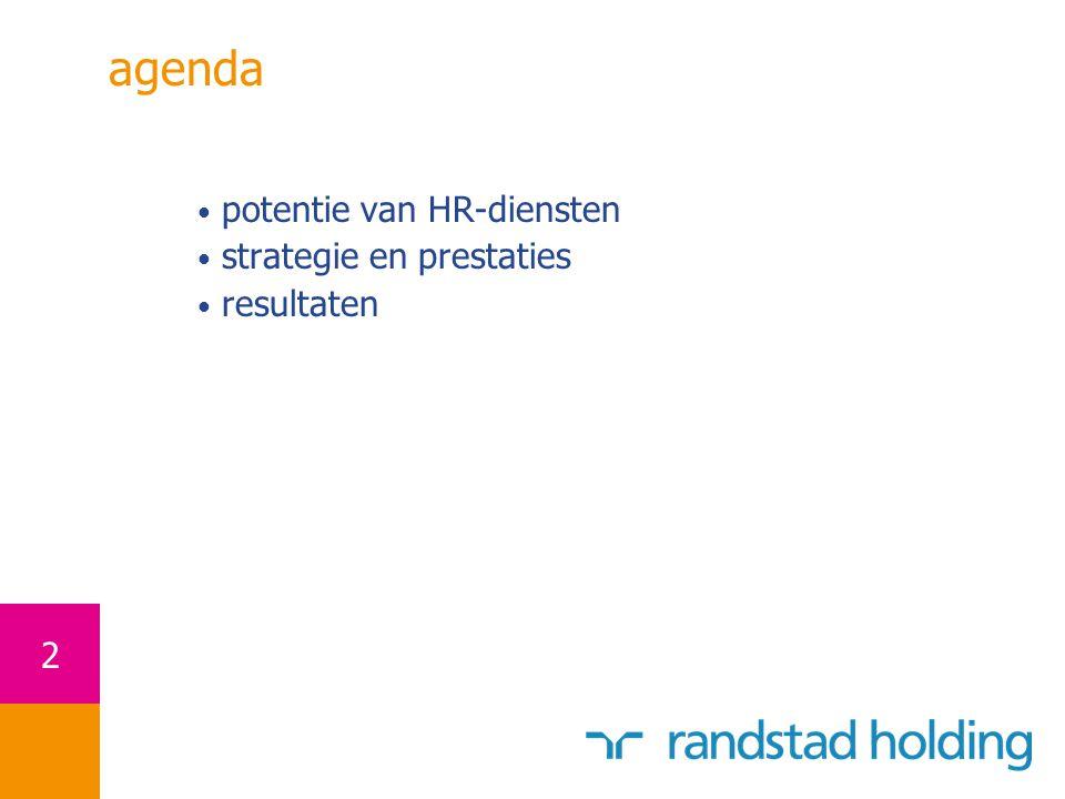 agenda potentie van HR-diensten strategie en prestaties resultaten