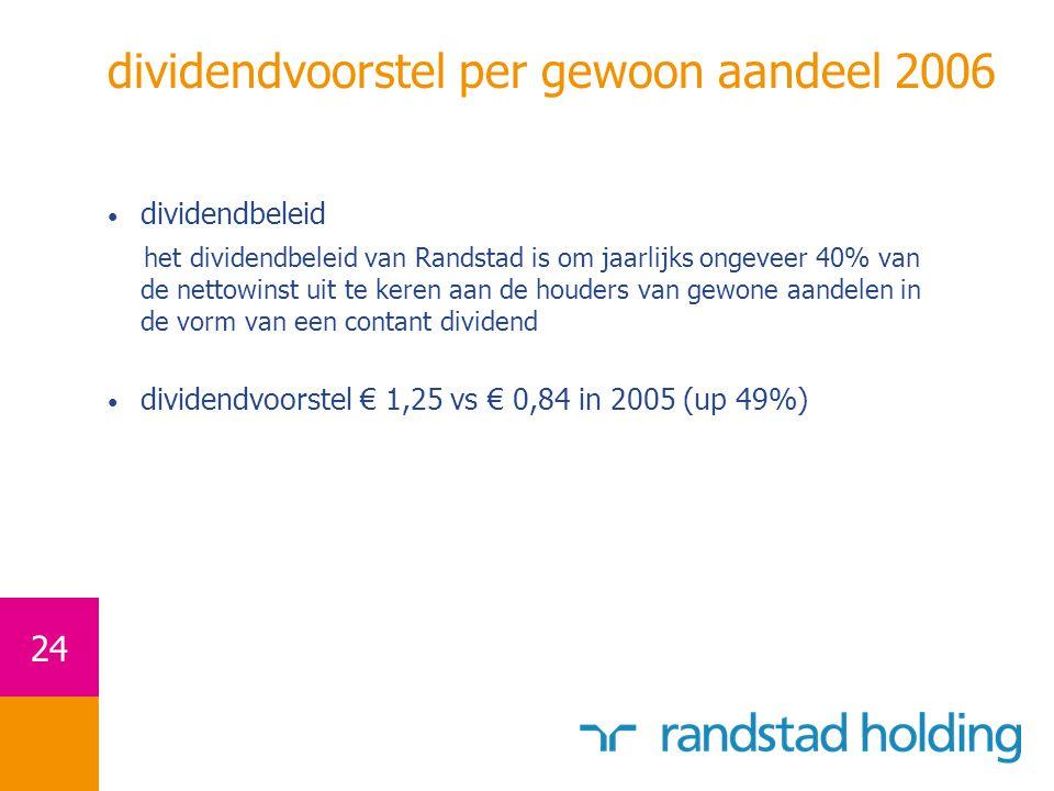 dividendvoorstel per gewoon aandeel 2006