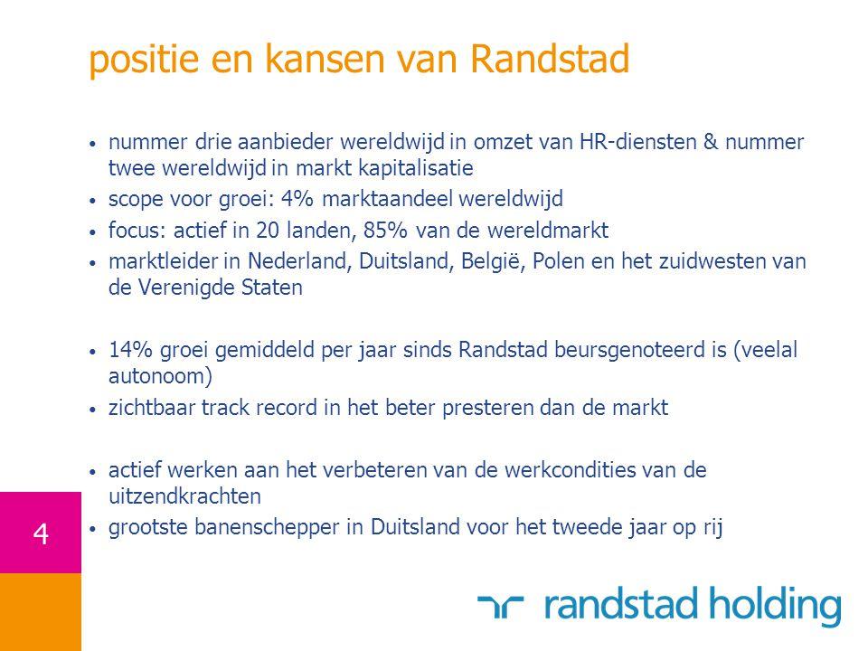 positie en kansen van Randstad