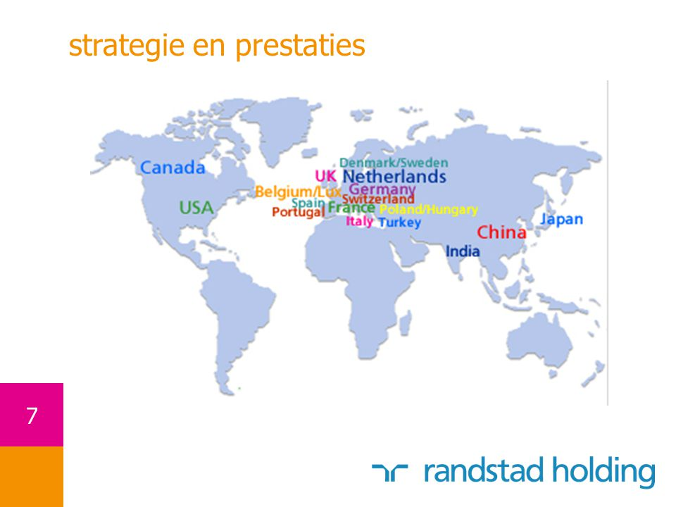strategie en prestaties