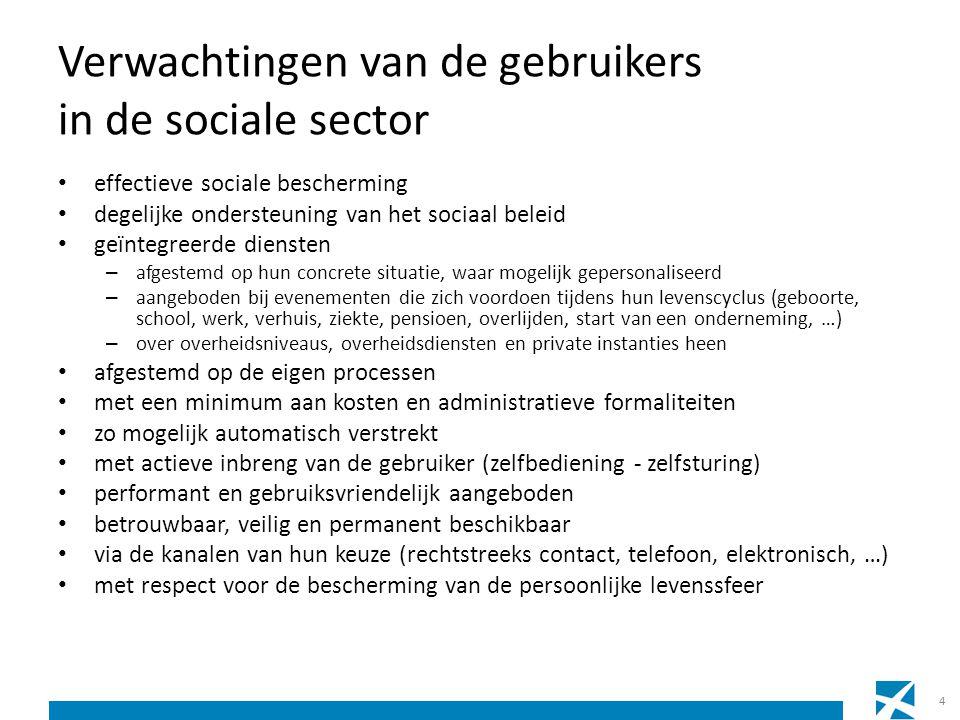 Verwachtingen van de gebruikers in de sociale sector