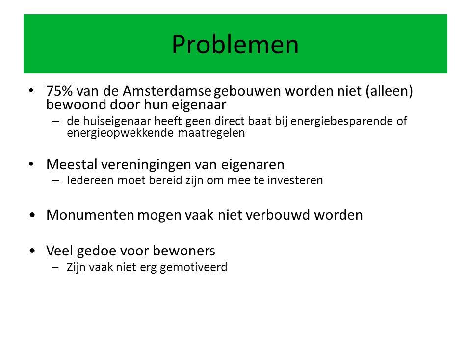 Problemen 75% van de Amsterdamse gebouwen worden niet (alleen) bewoond door hun eigenaar.