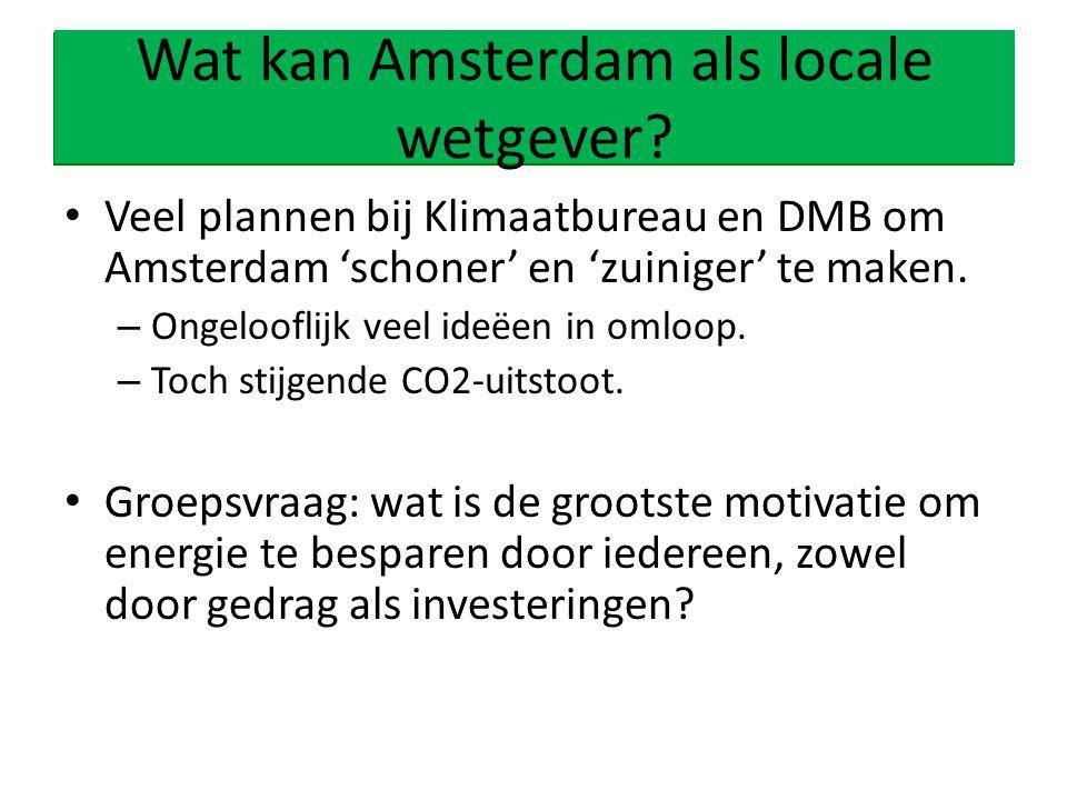 Wat kan Amsterdam als wetgever