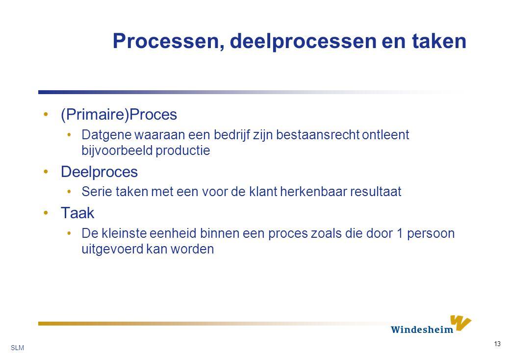 Processen, deelprocessen en taken