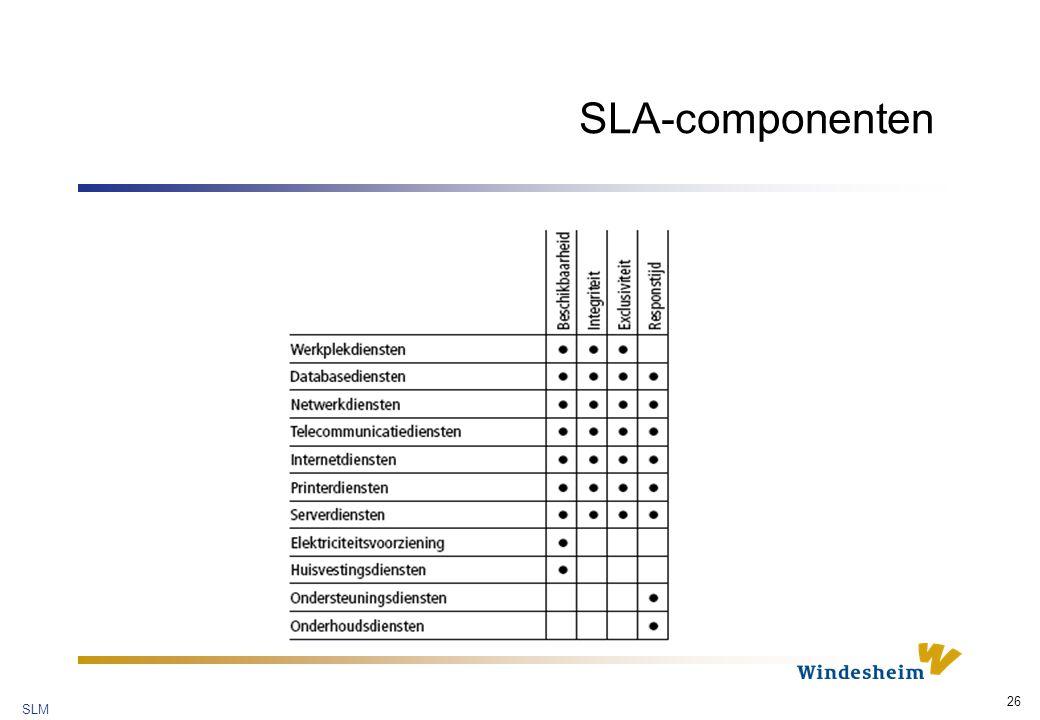 SLA-componenten SLM