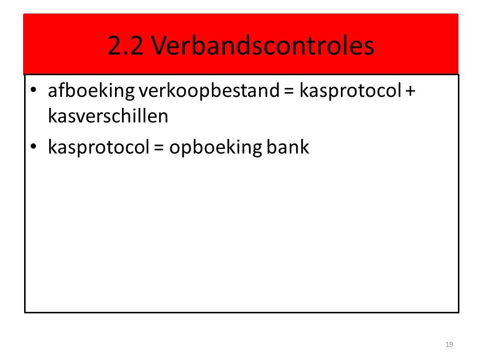 2.2 Verbandscontroles afboeking verkoopbestand = kasprotocol + kasverschillen.