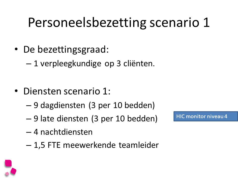 Personeelsbezetting scenario 1