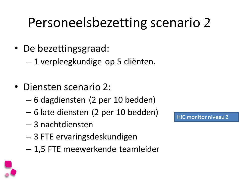 Personeelsbezetting scenario 2